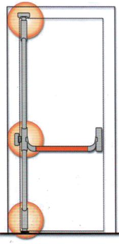 Fermeture anti-panique Panama FAPIM - 3 points - barre 1130mm - FAP0001