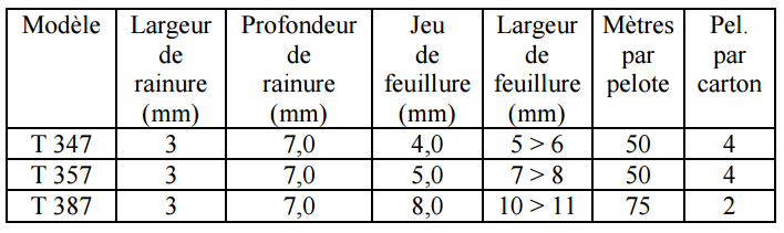 Joints tubulaires T 347-357-387 KISO - PVC noir - Rainure 3mm - T347-357-387