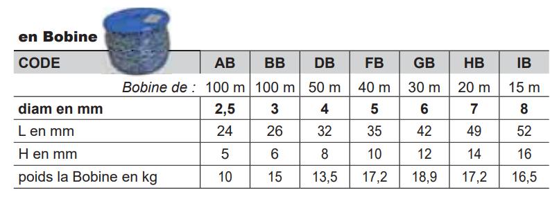 Chaîne droite zinguée LEVAC - Ø 8 x 53 mm - Au metre lineaire - 2042IB
