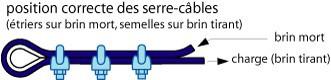 Serre-câble à étrier LEVAC - DIN 741 - Ø 14 mm - 5270FG