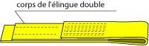 Elingue sangle double LEVAC - 60 mm - CMU 2T - Boucles repliées - Coeff.1/7 - L.2 m - 4822B20