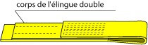 Elingue sangle double LEVAC - 60 mm - CMU 2T - Boucles repliées - Coeff.1/7 - L.3 m - 4822B30