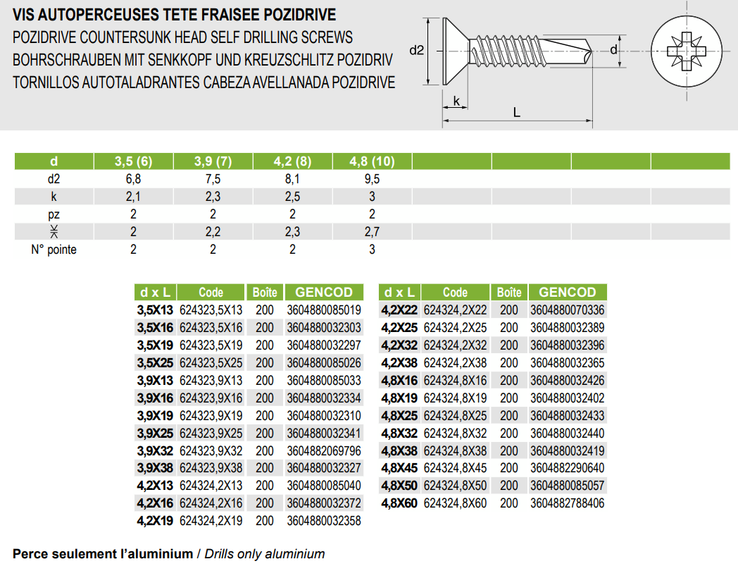 Boîte 200 Vis auto-perceuses tête fraisée Pozidrive ACTON - Inox A2 DIN 7504 O - 62432