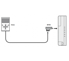 Interface Bus T4 NICE - IBT4N