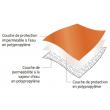 Écran pare-pluie Multivap Façade UBBINK - couleur tobacco - 3m x 50m - 150m² - 204448