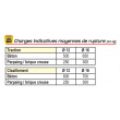 Cheville menuiserie charpente 16 x 200 mm ING FIXATIONS - A090030